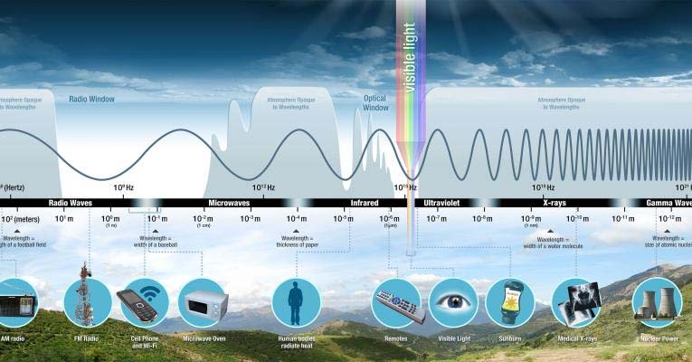 electromagnetic spectrum courtesy nasa