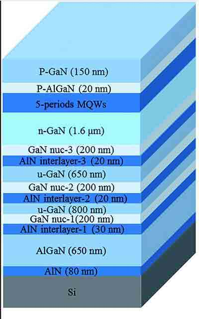 gallium nitride wafer examples