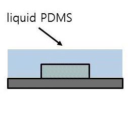 pouring liquid pdms