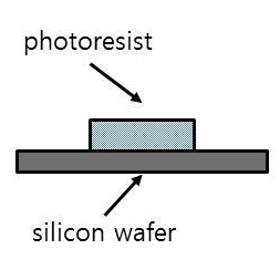 Silicon Wafer Photoresist
