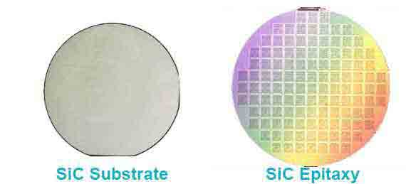 silicon carbide wafers epitaxy