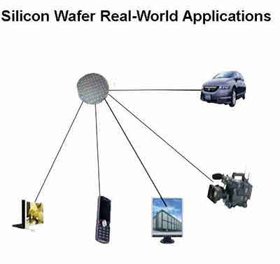 real world silicon wafer applications